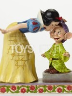 jim-shore-disney-traditions-snowwhite-dopey-kiss-tosylife-icon